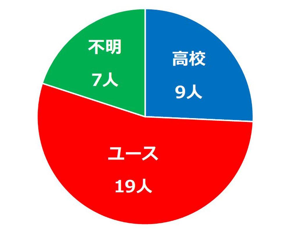 fctokyo_percent_cut.jpg