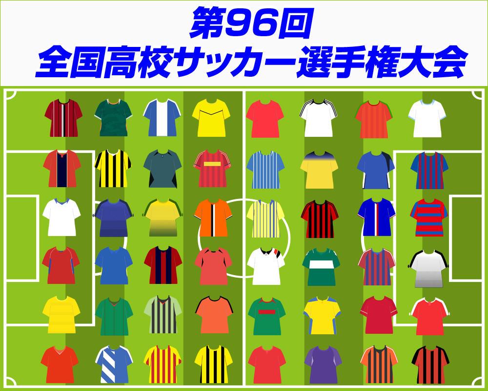 大会優秀選手34名を発表!第96回全国高校サッカー選手権大会