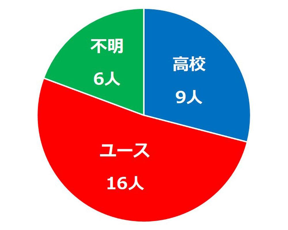 urawa_percent_cut.jpg
