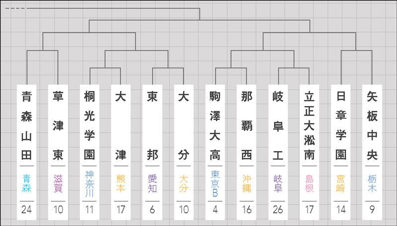 24_25_tenbou.jpg