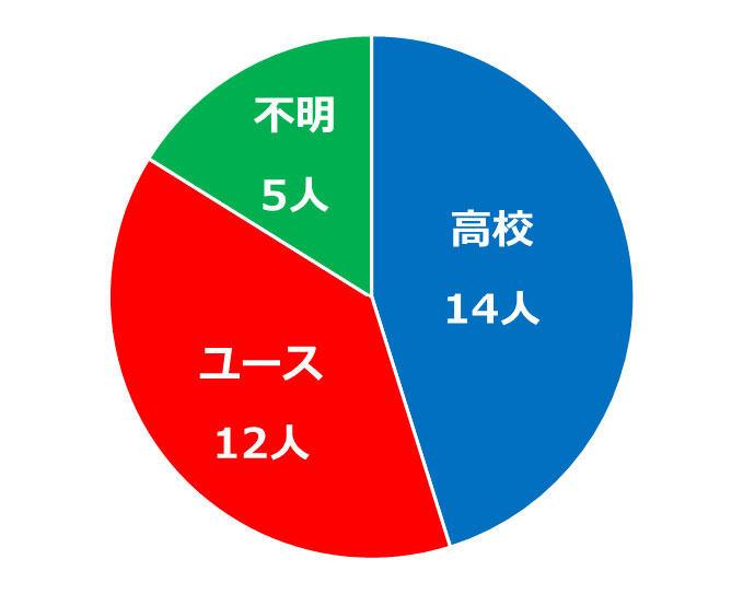 begalta_percent_cut.jpg