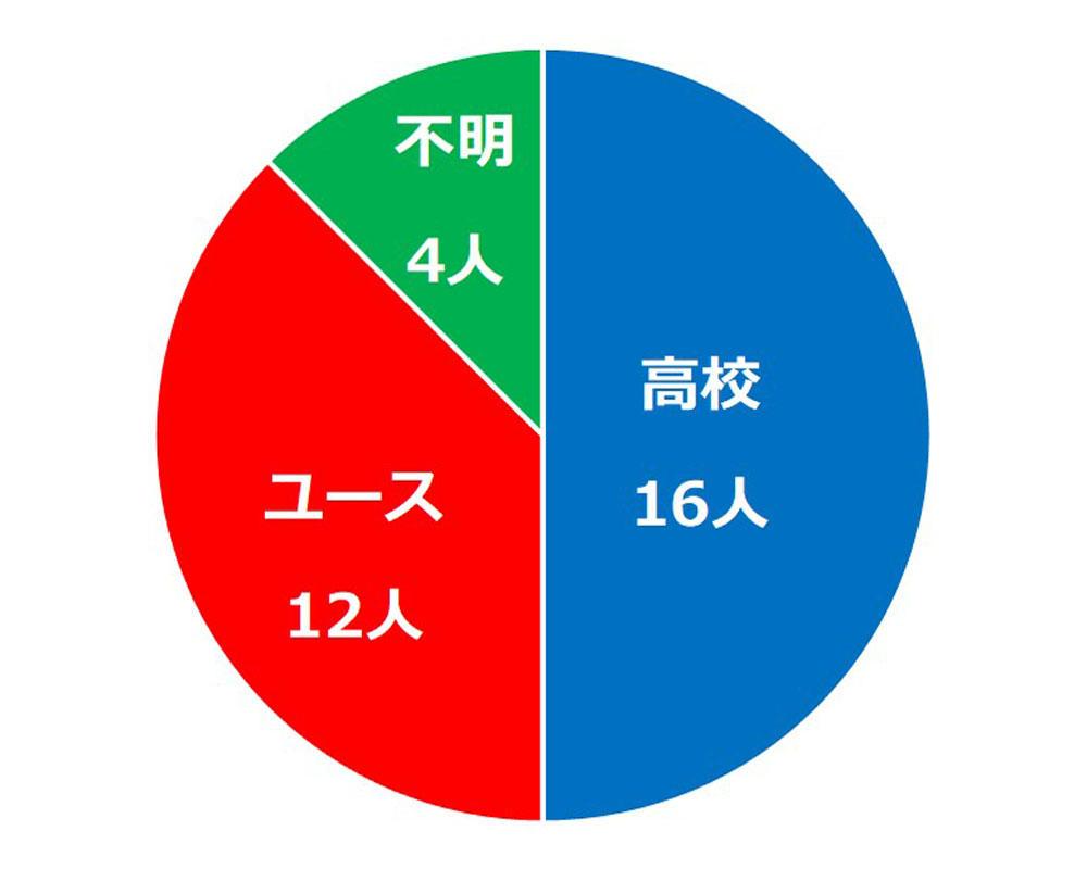 kashima_percent_cut.jpg