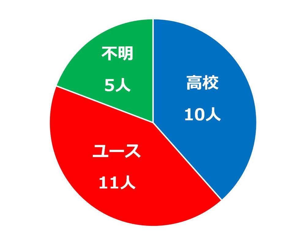 alb_percent_cut.jpg