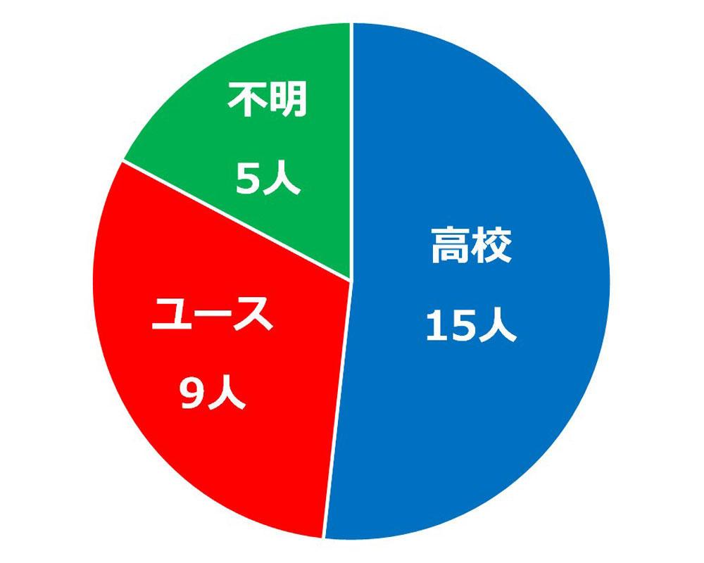 avispa_percent_cut.jpg
