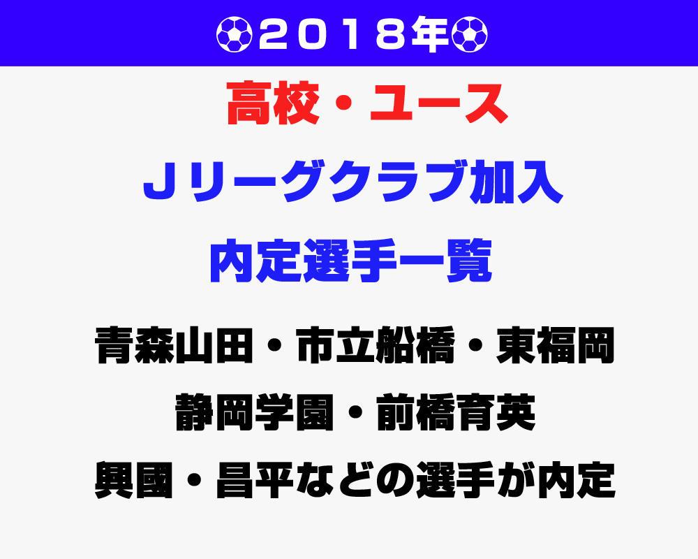 【2018年】高校・ユース:Jリーグクラブ加入内定選手一覧(11/29時点)