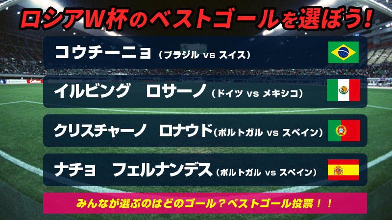 【ワールドカップ】ベストゴール投票(6/15~6/18)