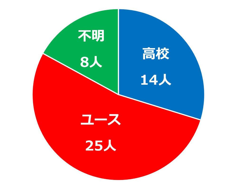 cerezo_percent_cut.jpg