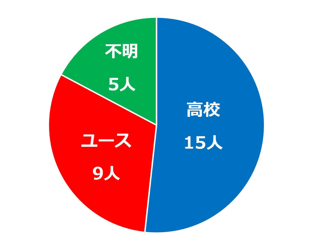 nagoya_percent_cut.jpg