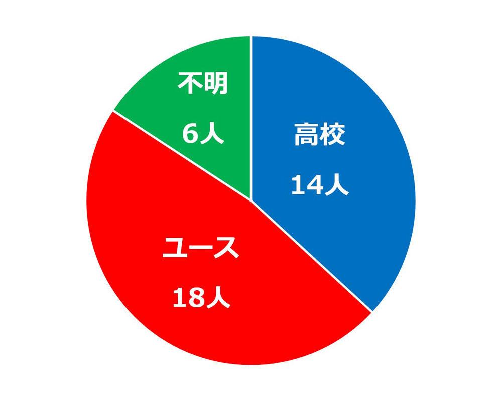 gamba_percent_cut.jpg