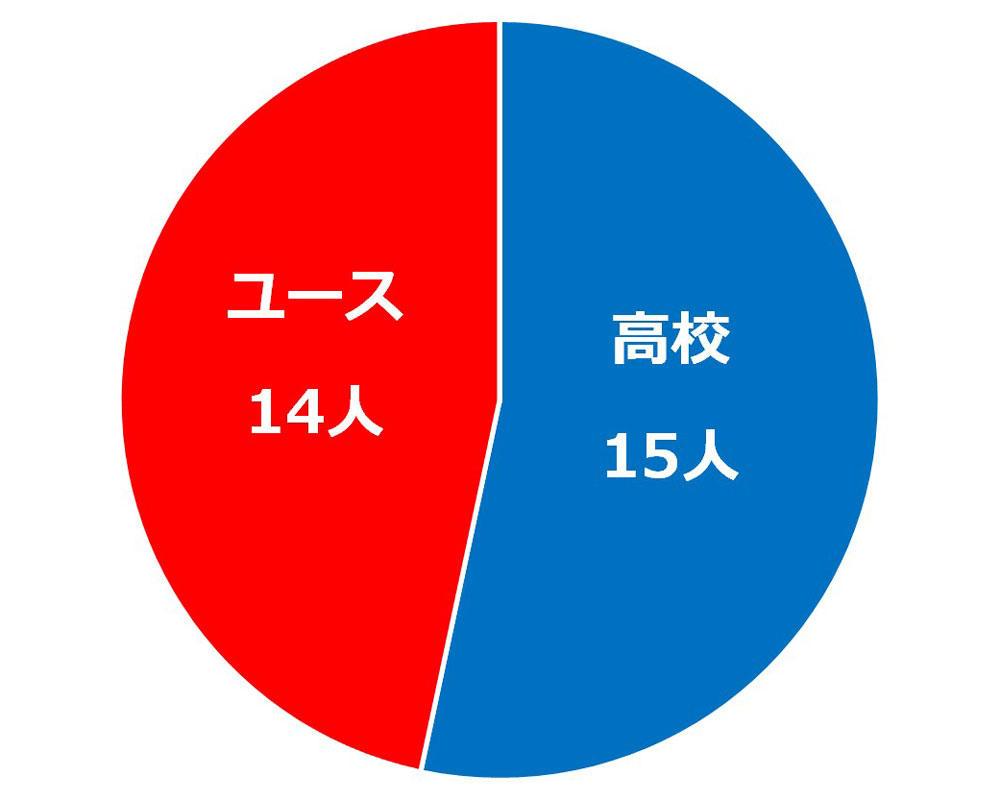 giravanz_percent_cut.jpg