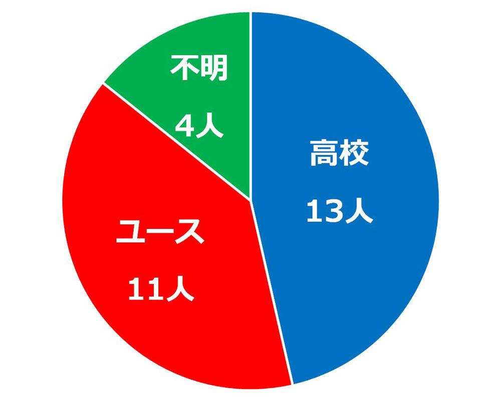 hiroshima_percent_cut.jpg