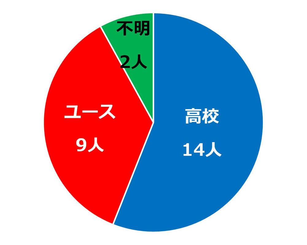 kanazawa_percent_cut.jpg