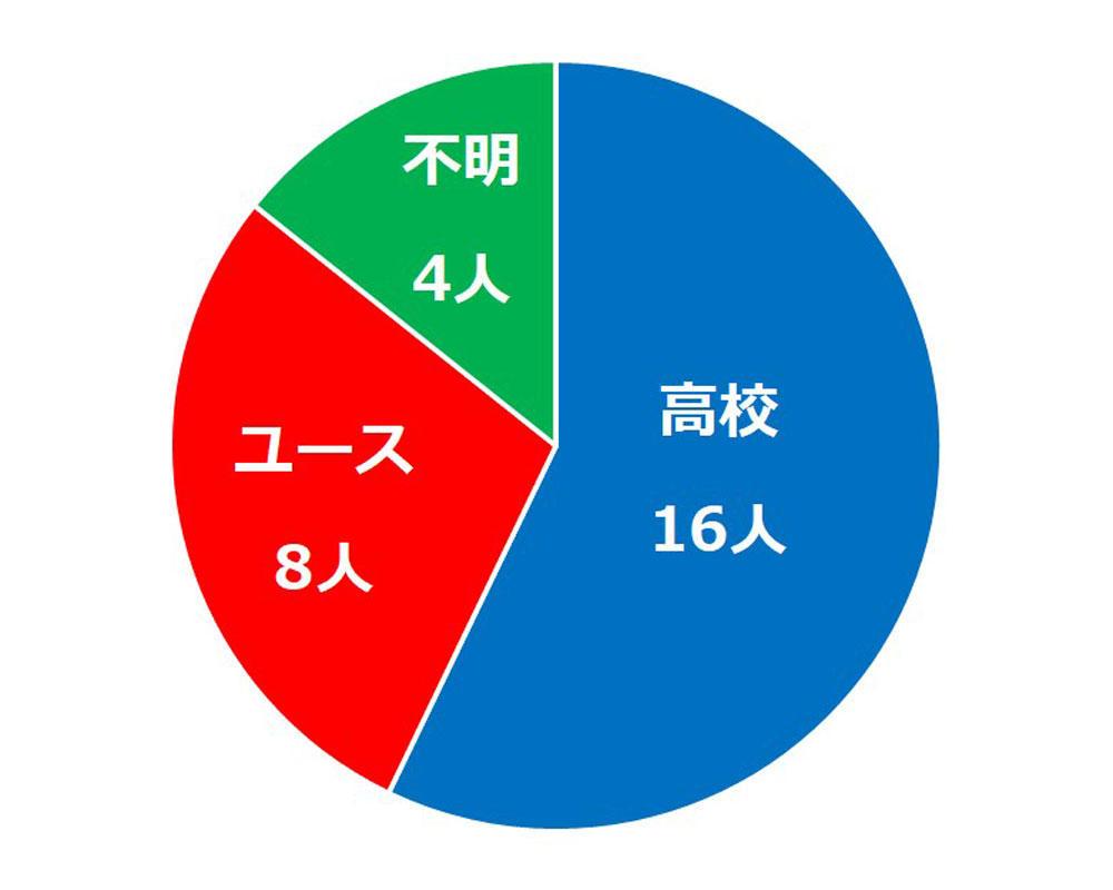 kawasaki_percent_cut.jpg
