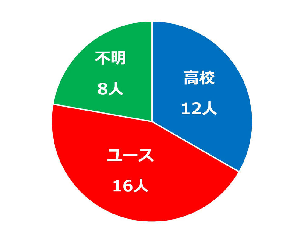 shimizu_percent_cut.jpg
