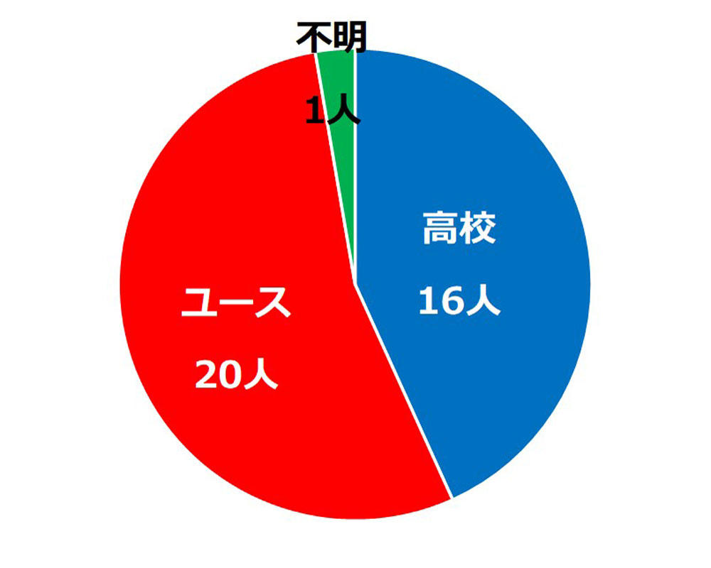 shounan_percent_cut.jpg