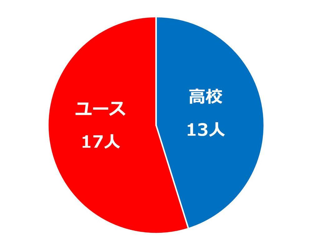 tochigi_percent_cut.jpg