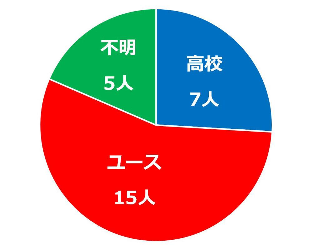 vissel_percent_cut.jpg