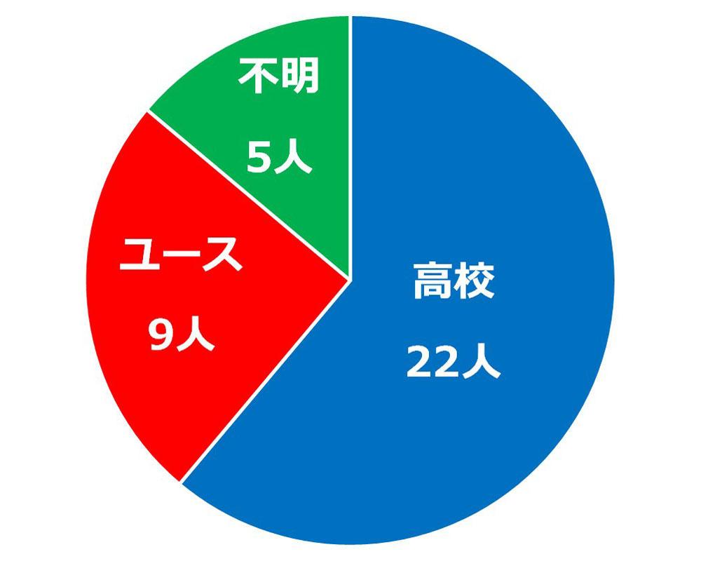yamaga_percent_cut.jpg