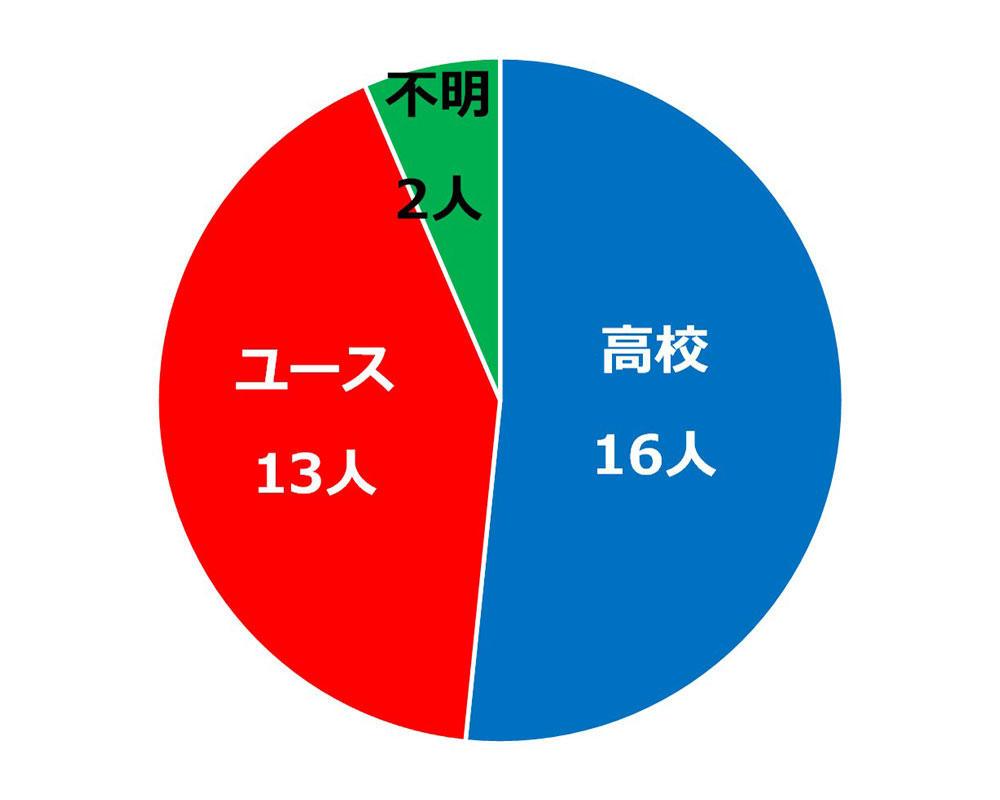 yamagata_percent_cut.jpg