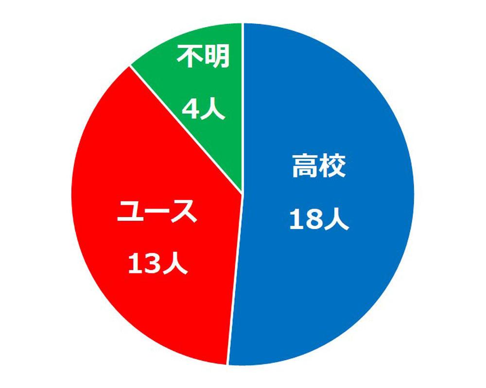 yokohamafc_percent_cut.jpg