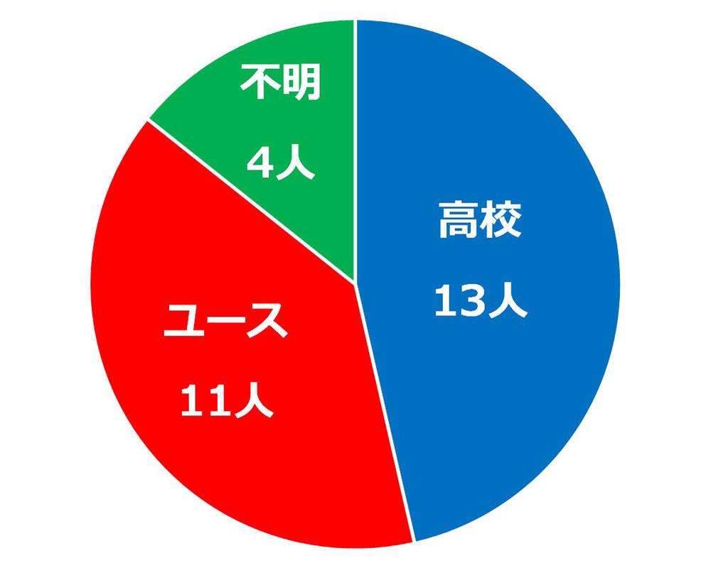 zelvia_percent_cut.jpg
